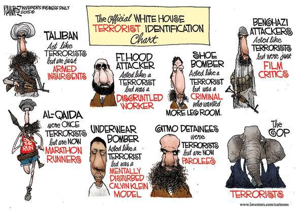 ramirez cartoon (w h terrorist id chart)